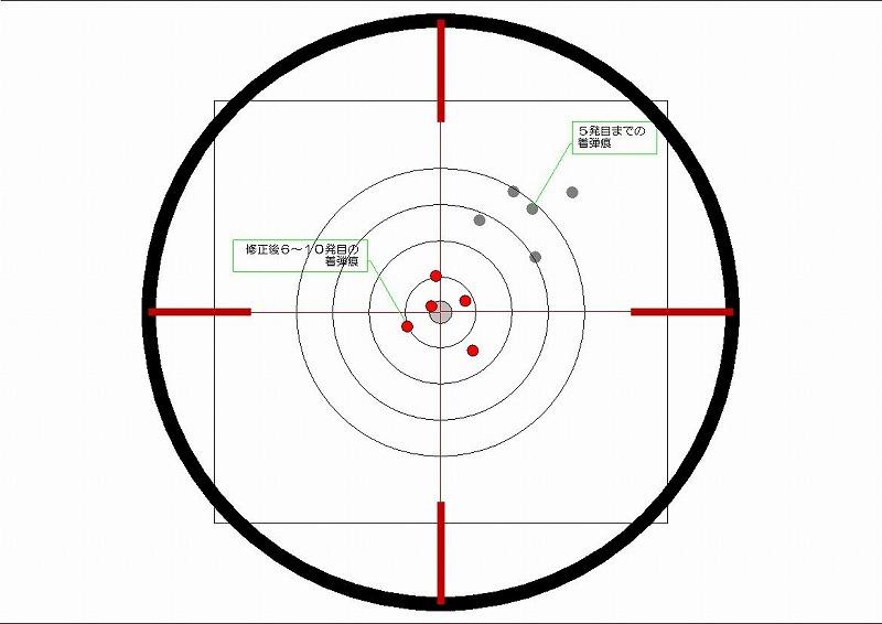 gun-setting_22